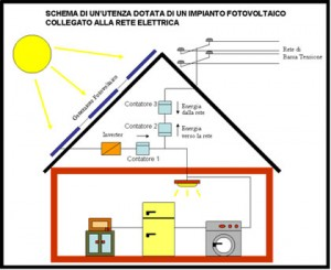 schema-impianto